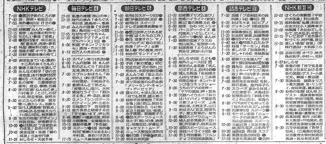 欄 テレビ 大阪 の 今日